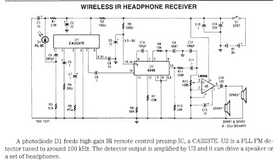 Site Blogspot   Price Furniture Online on Wireless Ir Headphone Receiver   Audio Kit Amplifier Circuit Diagrams