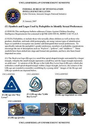 Símbolos e Logos de Pedofilia