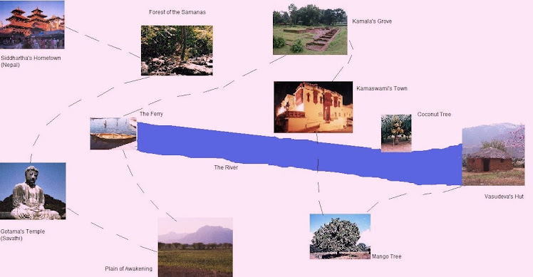 Map of Siddhartha's Journey