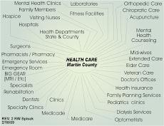 Health Care Matrix