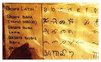 Kamus bahasa bima