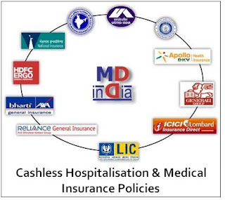 Cashless Hospitalisation
