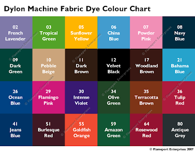 washing machine dyes