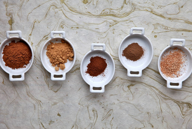 Be Different...Act Normal: Make Your Own Pumpkin Pie Spice