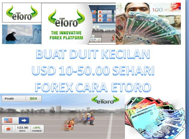 Forex law in malaysia