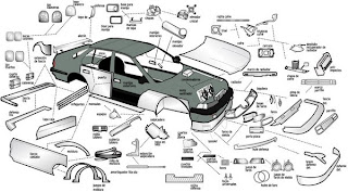 las partes de un automovil