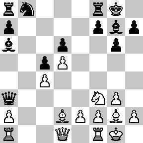 Biel 1991 Sturua - Djuric chess intuition