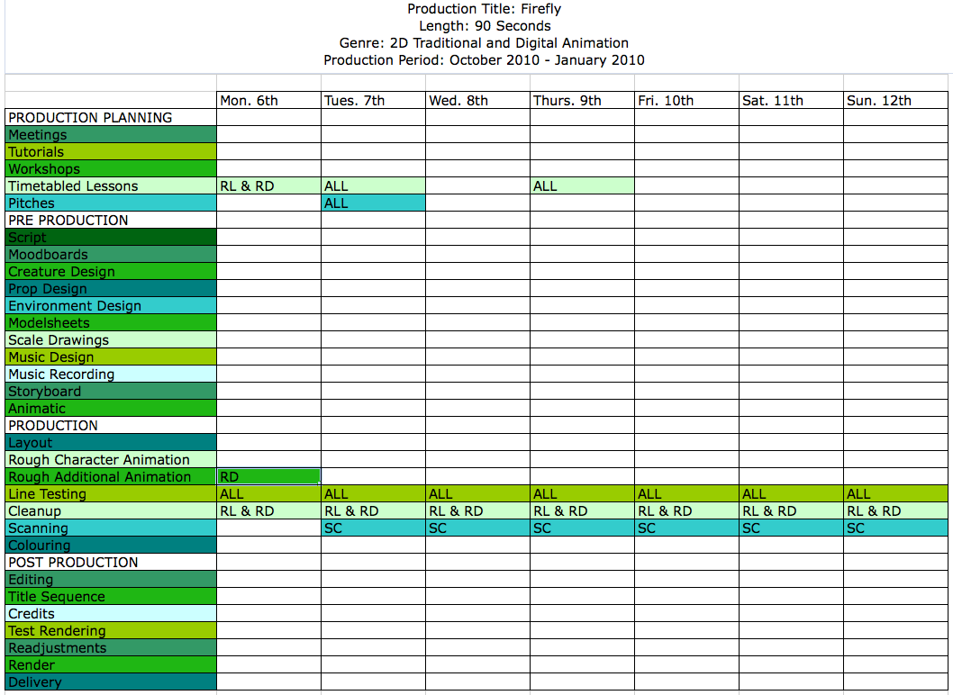 Excel production schedule template gallery templates example production planning excel template gallery templates example production planning and scheduling excel fieldstation production planning and alramifo Gallery