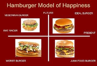 http://3.bp.blogspot.com/_boIOKycgVL4/S6eroIq9f7I/AAAAAAAAACw/smsP7-QlTW8/s320/hamburger.bmp