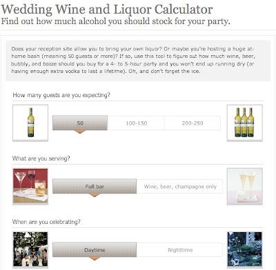 How Much To Give For A Wedding Gift Calculator Uk : Marry You Me: DIY: How to stock your own wedding bar