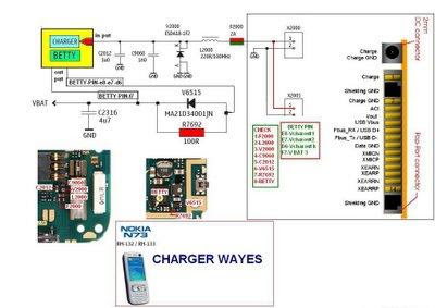 nokia repair schematic diagram disassembly nokia cellphone rh schematichp blogspot com Nokia N75 Nokia N75