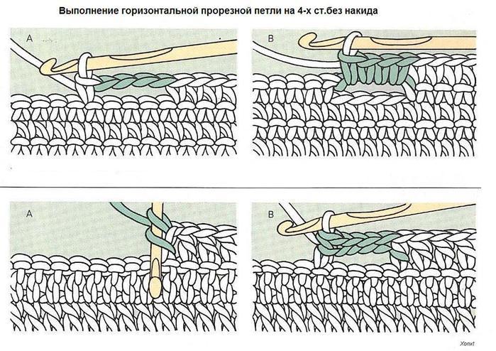 Как сделать петлю для пуговицы в вязании спицами