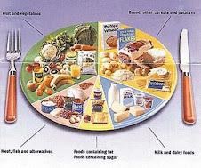 Consuma alimentos de todos os grupos...