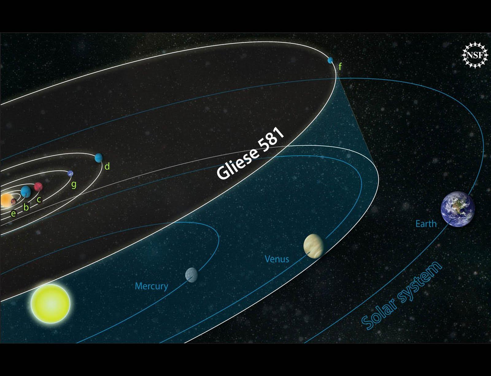 http://3.bp.blogspot.com/_bstXBEDnG9w/TKYdQ-m3tEI/AAAAAAAADnU/eXlqioqWyfo/s1600/gliese+581+solar+systeme+picture+1.jpeg
