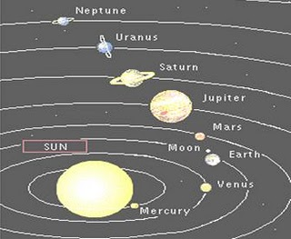 an introduction to the copernicus heliocentric model He came up with the heliocentric model of our universe  the introduction to the book was circumspect in  both copernicus heliocentric and the ptolemaic models.