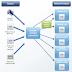 VMware vCenter Converter 4.0
