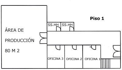 Administracion 11 laura cristina paredes distribucion for Distribucion de espacios de trabajo