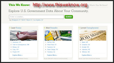 Gateway to Data.gov databases.