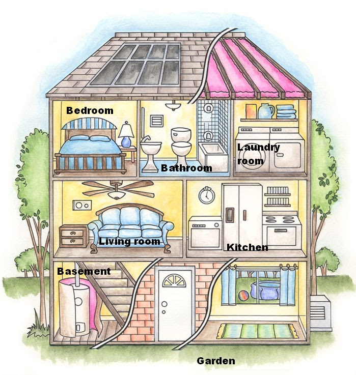Nhdez2 my dream house for How can design my house