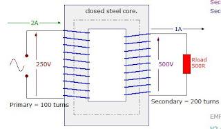 Transformer winding arrangement