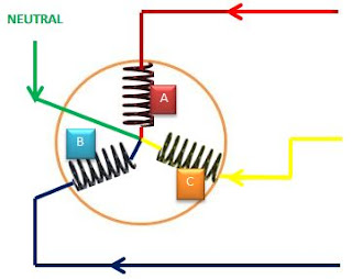 Star connected 4 wire alternator