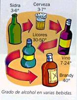 La codificación del alcoholismo en g smolenske