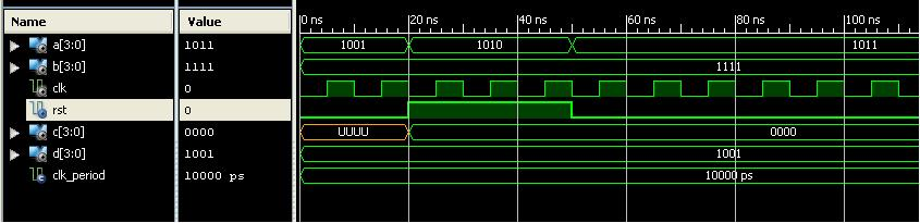 Vhdl Coding Tips And Tricks  Process Sensitivity List Vs