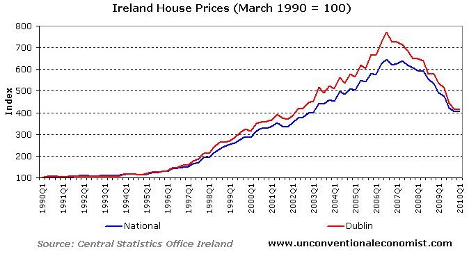 Ireland+House+Prices.jpg