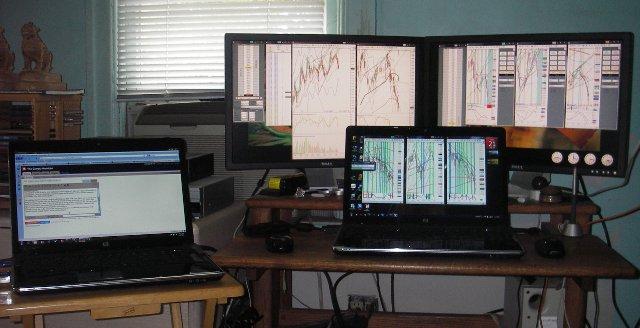 Forex trading station hardware
