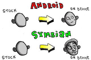Symbian, Android, OS, Mobile Device