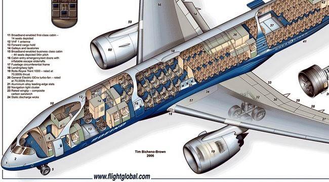 Boeing 787 Dreamliner Photos  Boeing 787 Diagram