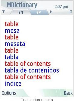 Traductor Para Celular