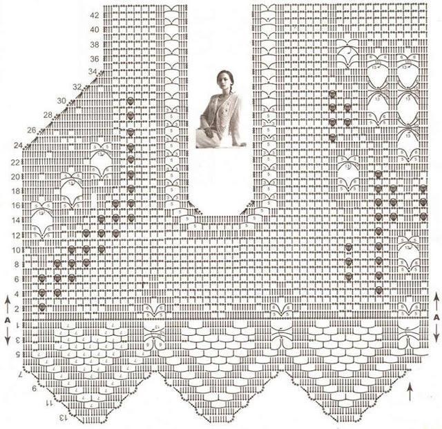 [colete1hu2Gráfico-Ariane+Croche+Receitas.jpg]