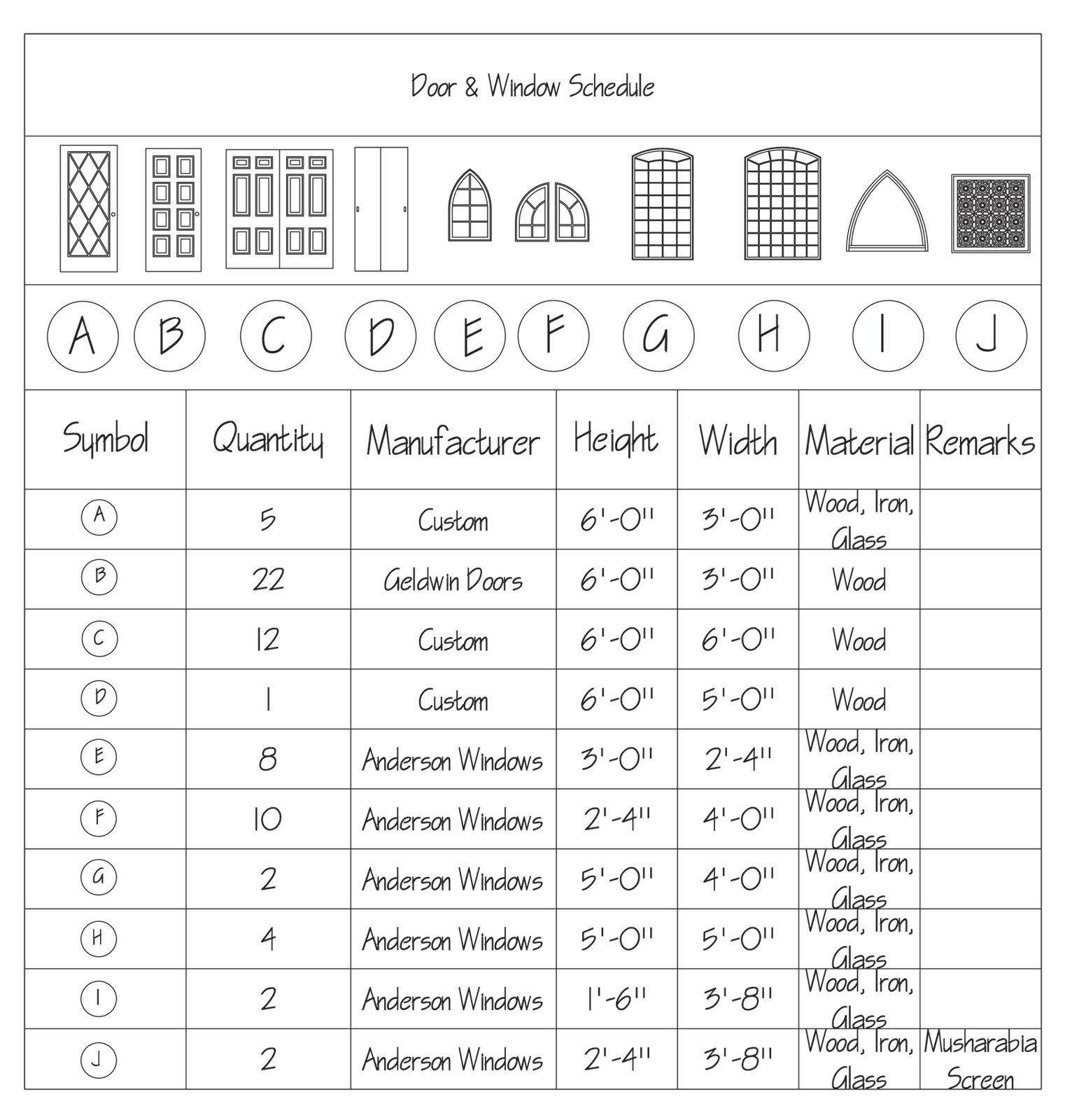 sle schedules project schedule. Black Bedroom Furniture Sets. Home Design Ideas