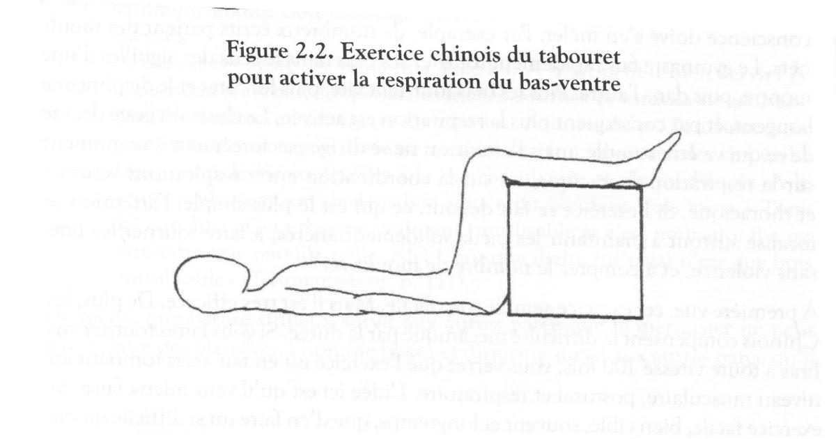 le do dans le karat deux exercices tr s simples pour acqu rir une respiration diaphragmatique. Black Bedroom Furniture Sets. Home Design Ideas