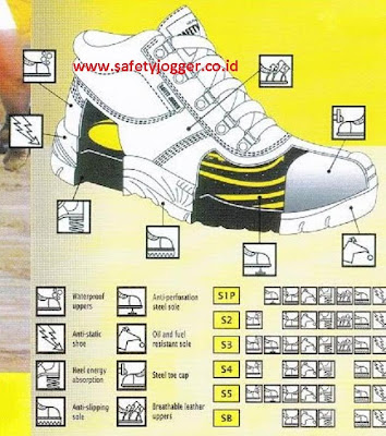 standard-sepatu-boots
