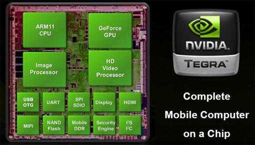 CPU X86 da NVIDIA