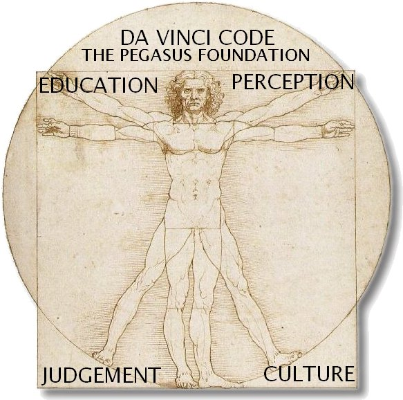 judgement of culture An overview on the importance of values and culture in ethical decision making.