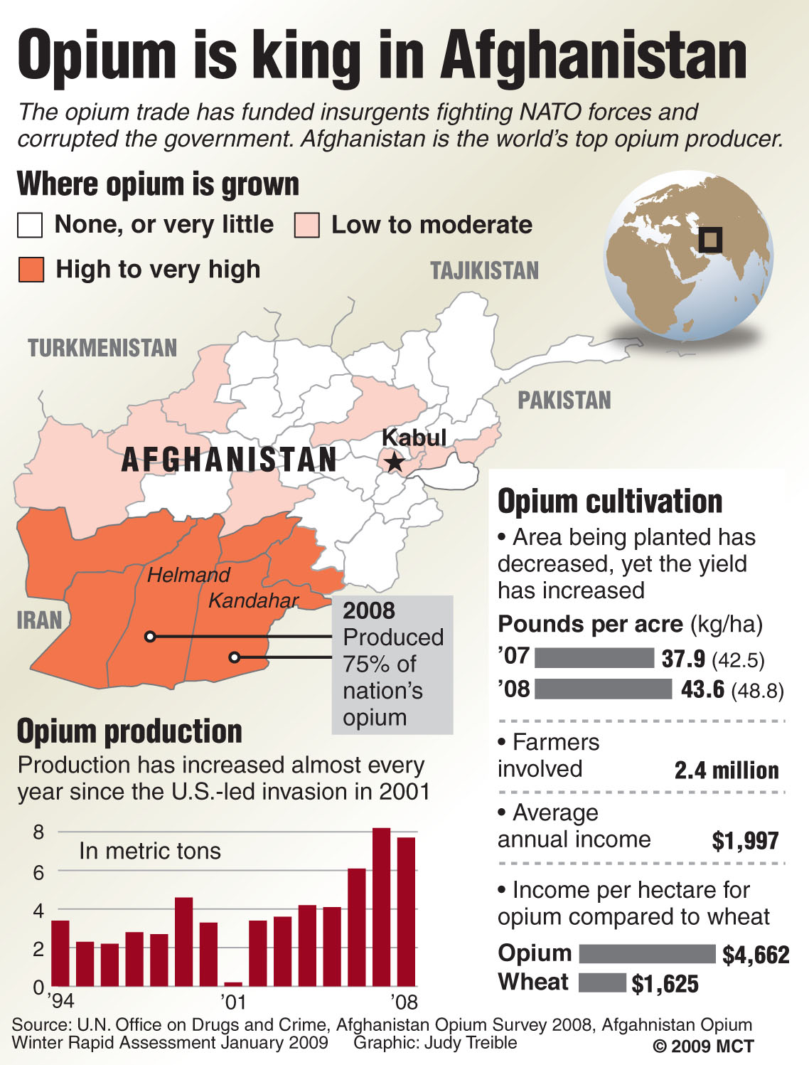 afghanistan s drug trade How deeply is the us involved in the afghan drug trade by  nothing to combat this scourge and has collaborated with afghanistan's drug barons by at.
