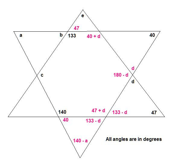 how to find the angle in a hexagon