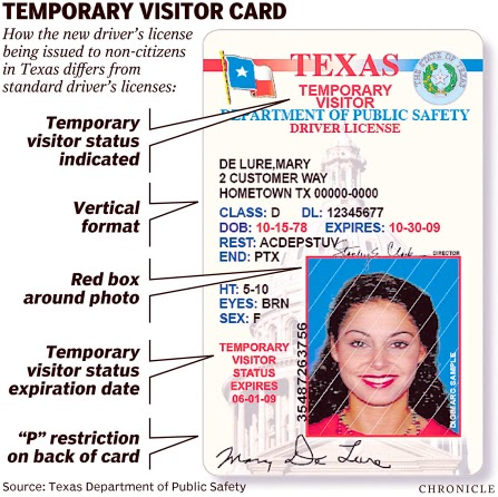 The rath of dallas tx texas drivers license part two sciox Choice Image