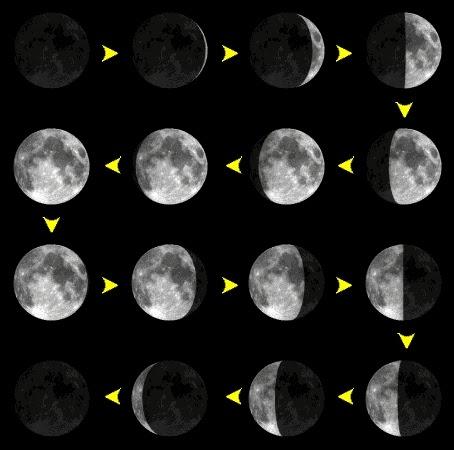 Что можно делать на убывающей луне магия