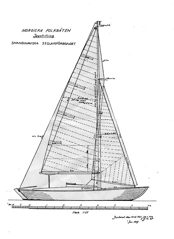 the torrible zone  the nordic folkboat