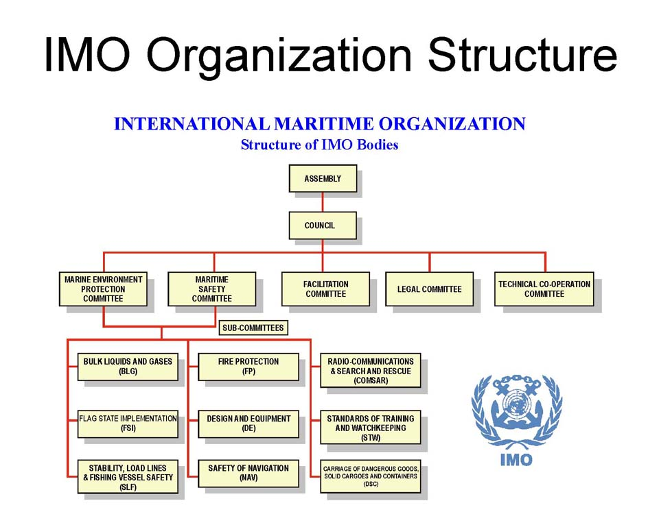 structure of maritime industry in nigeria The nigerian maritime administration and safety agency (nimasa) mentioned by former president obasanjo is the apex regulatory and promotional maritime agency in the country.