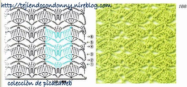 Tejidos a crochet y sus patrones - Imagui
