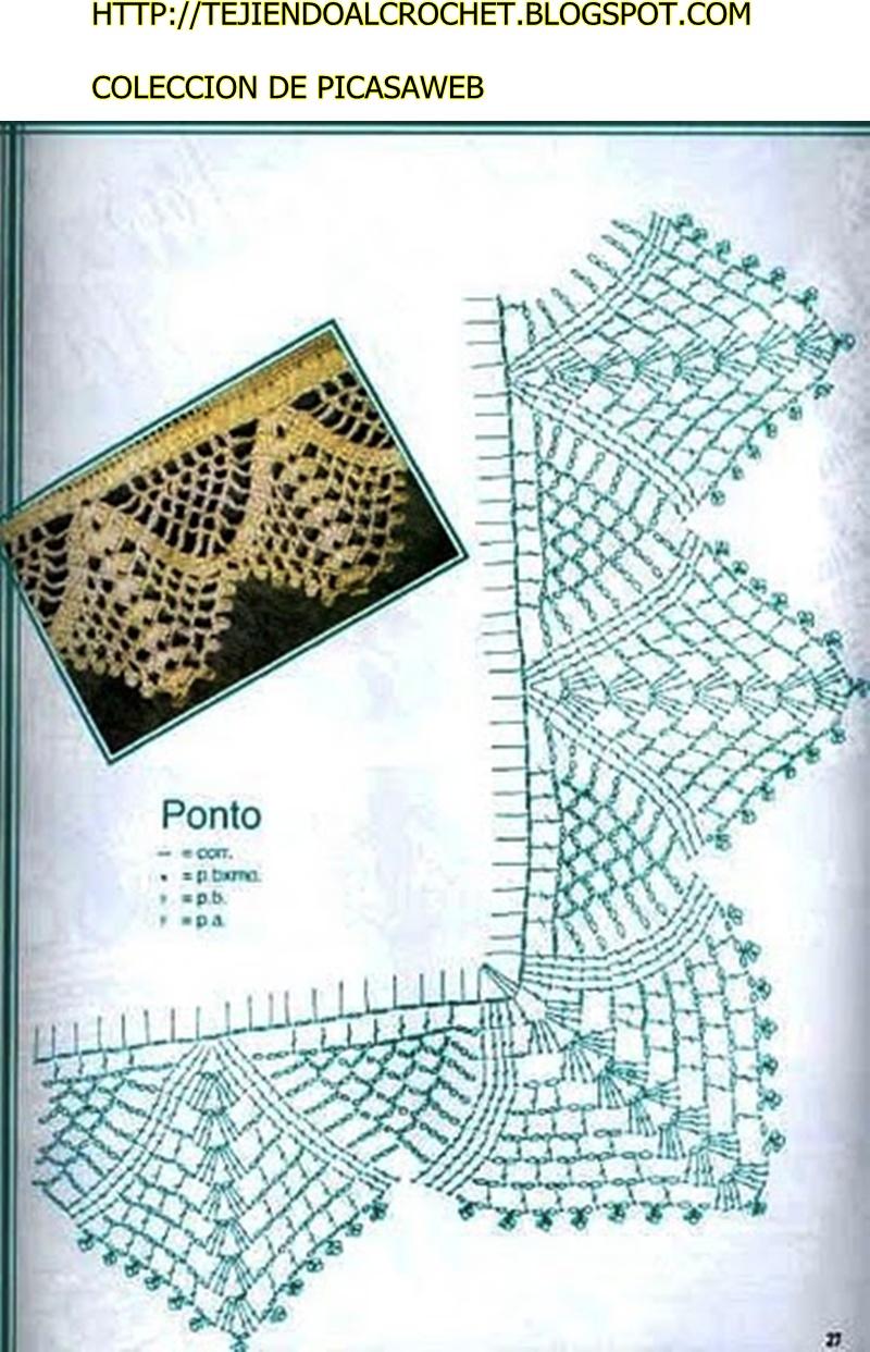 graficos graficos crochet ganchillo puntillas coleccion de picasaweb