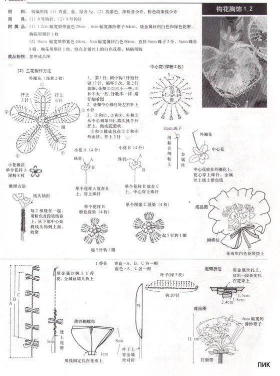 Схема шитья ламбрекенов
