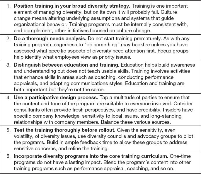 Diversity training essay