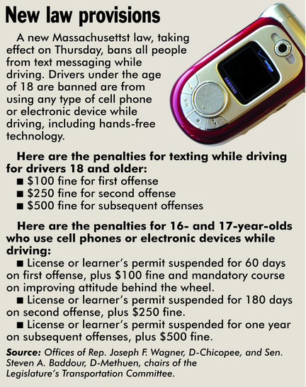are cellphones dangerous
