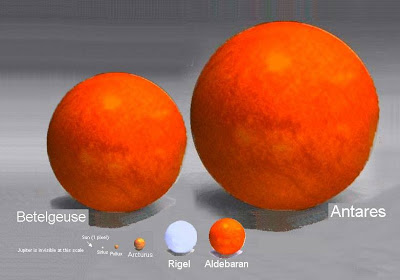 the sun is just 1 pixel compare to arcturus, rigel, aldebaran, berelgeuse and antares